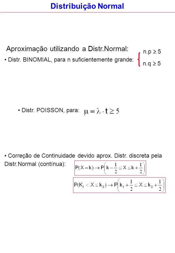 Distribuição Normal Aproximação utilizando a Distr.Normal: n.p  5