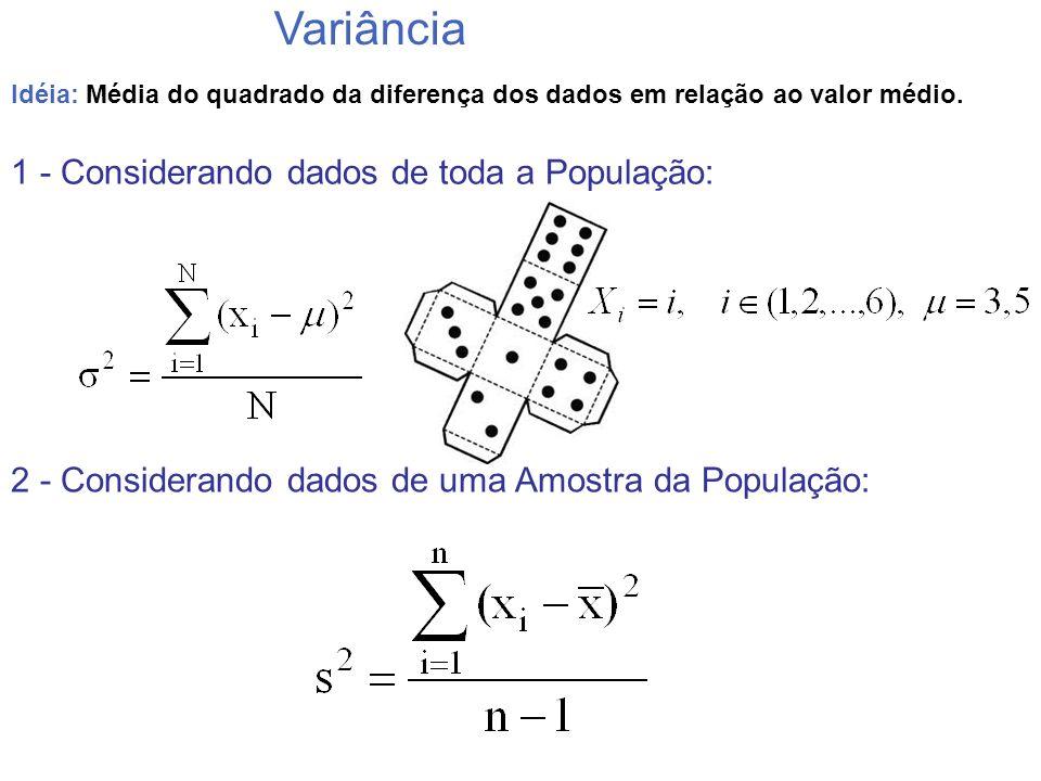 Variância 1 - Considerando dados de toda a População: