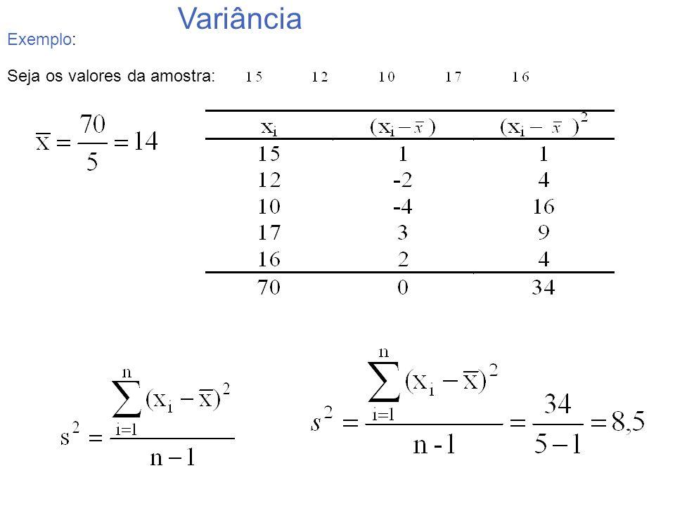 Variância Exemplo: Seja os valores da amostra: