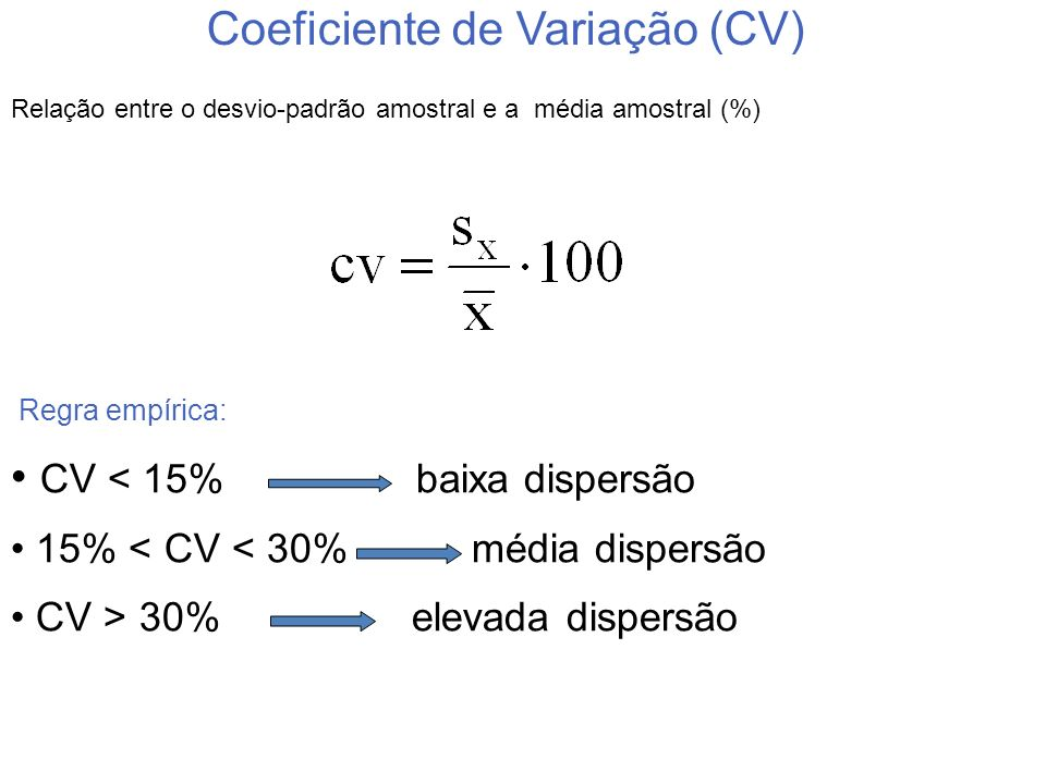 Relação entre o desvio-padrão amostral e a média amostral (%)