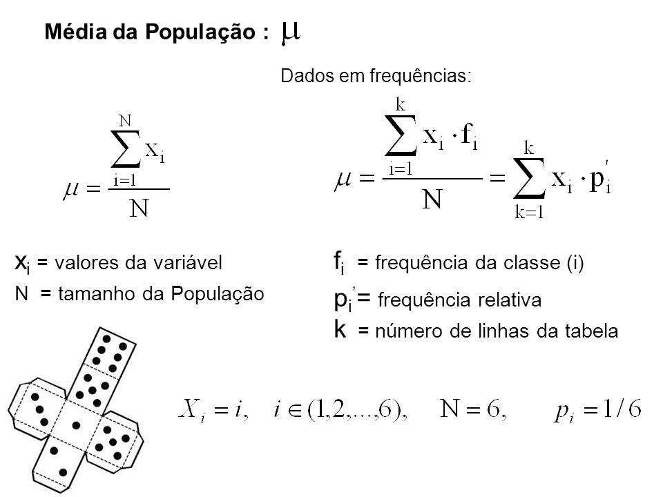 xi = valores da variável fi = frequência da classe (i)