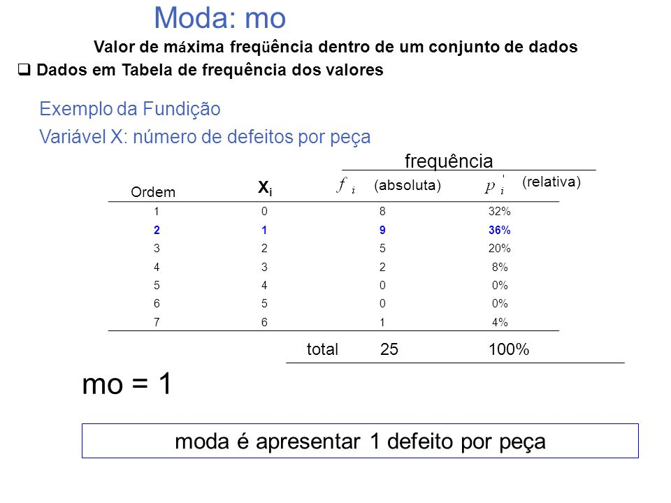 Valor de máxima freqüência dentro de um conjunto de dados
