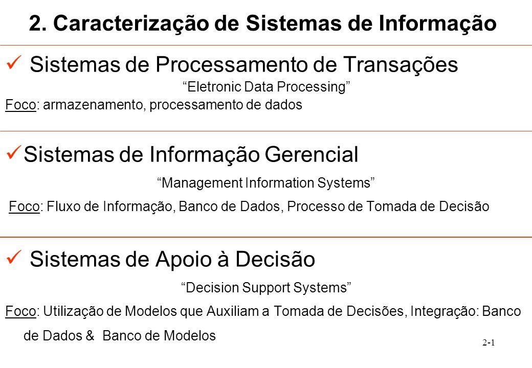 2. Caracterização de Sistemas de Informação