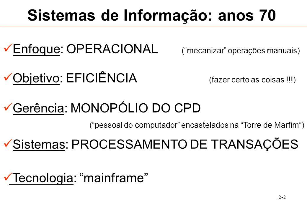 Sistemas de Informação: anos 70