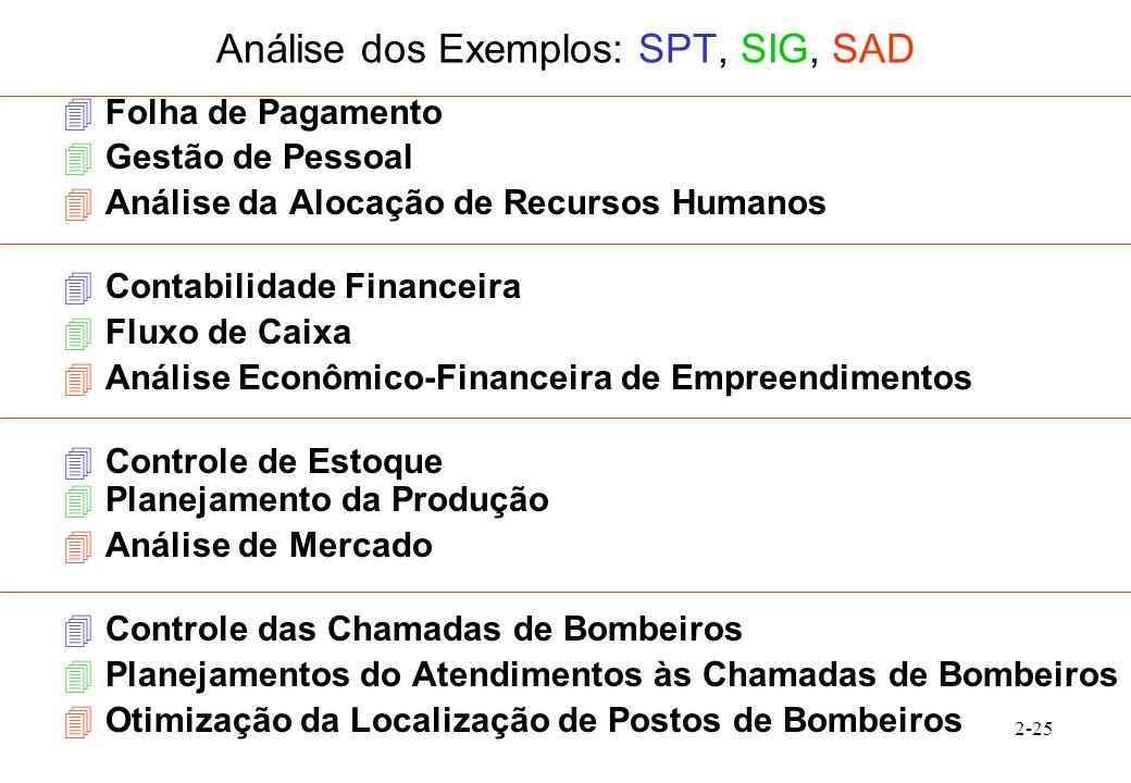 Análise dos Exemplos: SPT, SIG, SAD