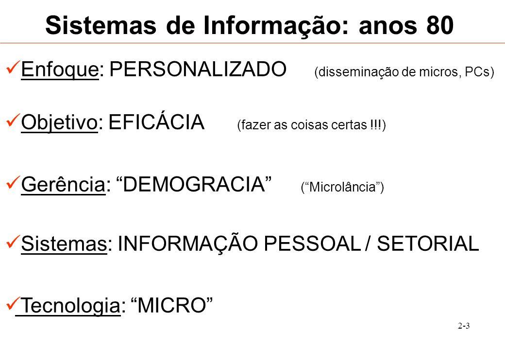 Sistemas de Informação: anos 80