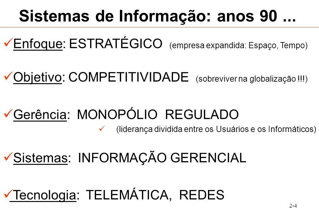 Sistemas de Informação: anos 90 ...