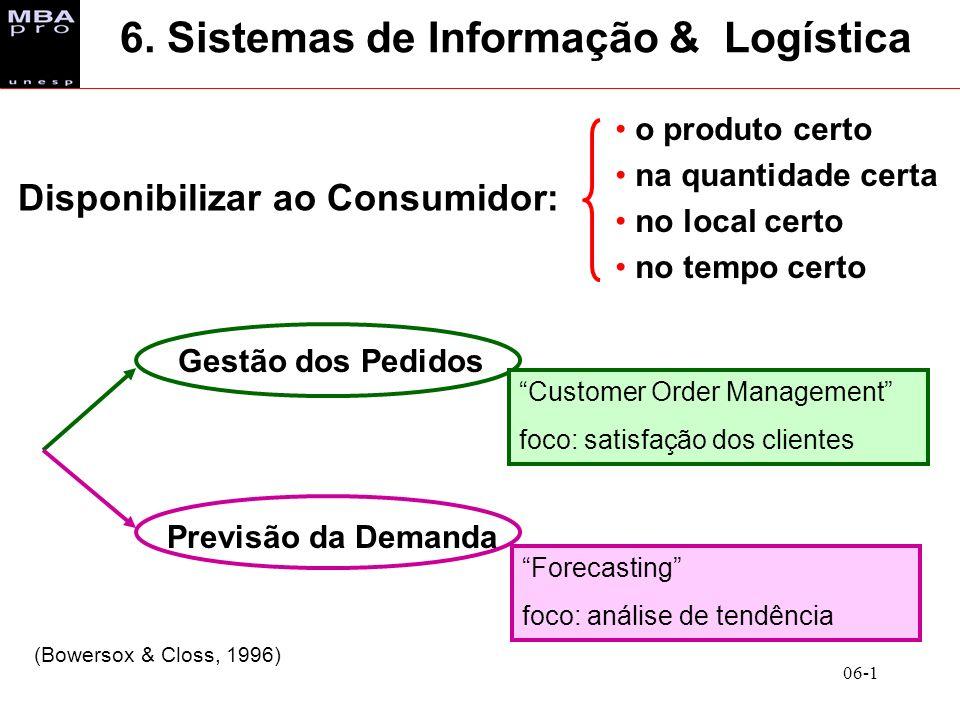 6. Sistemas de Informação & Logística