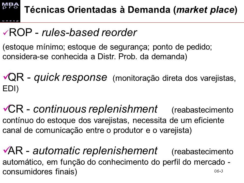 Técnicas Orientadas à Demanda (market place)