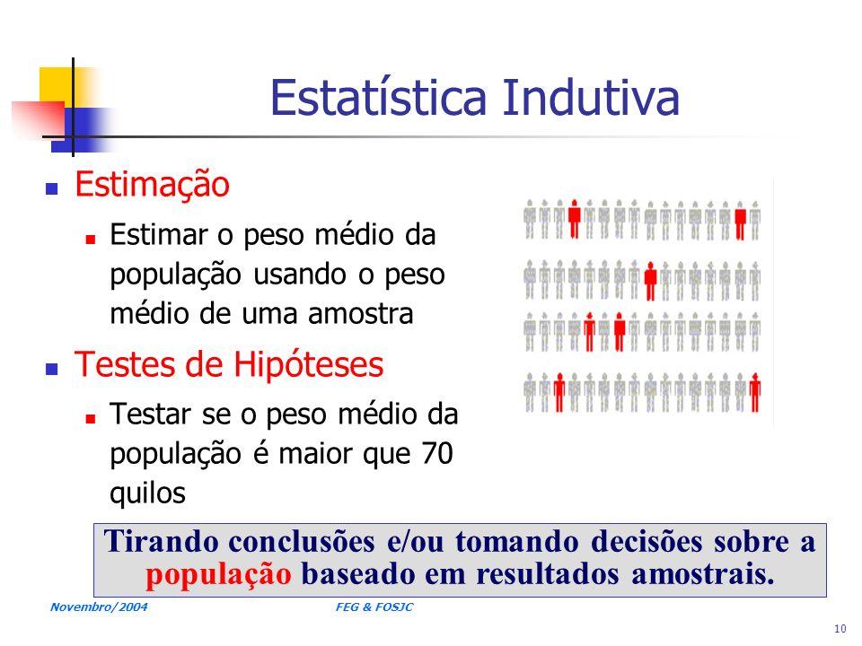 Estatística Indutiva Estimação Testes de Hipóteses