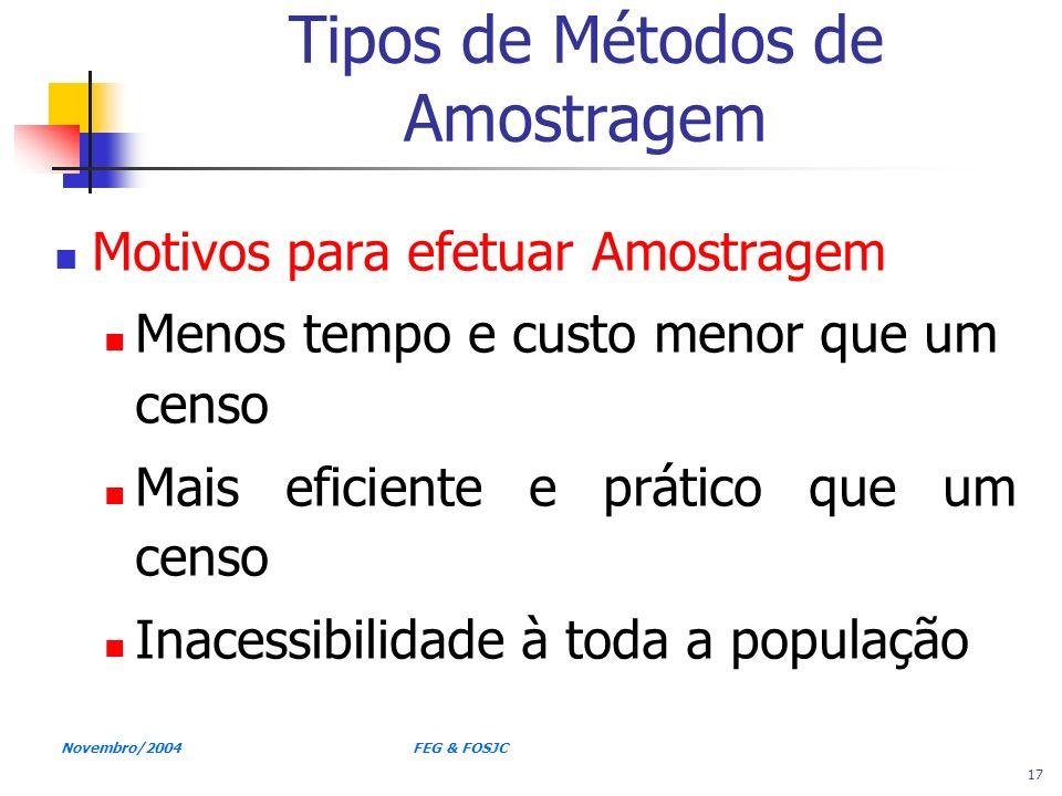 Tipos de Métodos de Amostragem