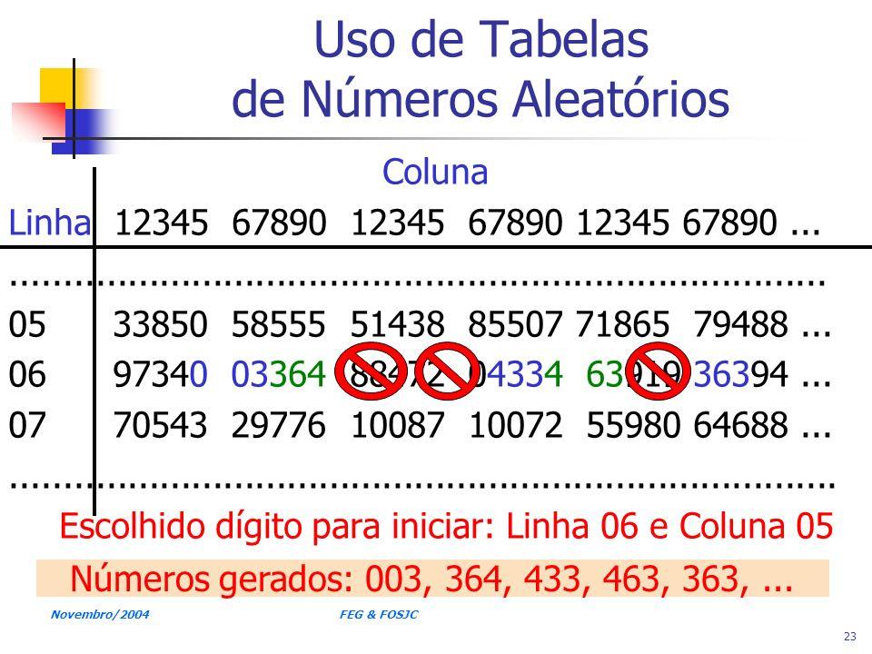 Uso de Tabelas de Números Aleatórios
