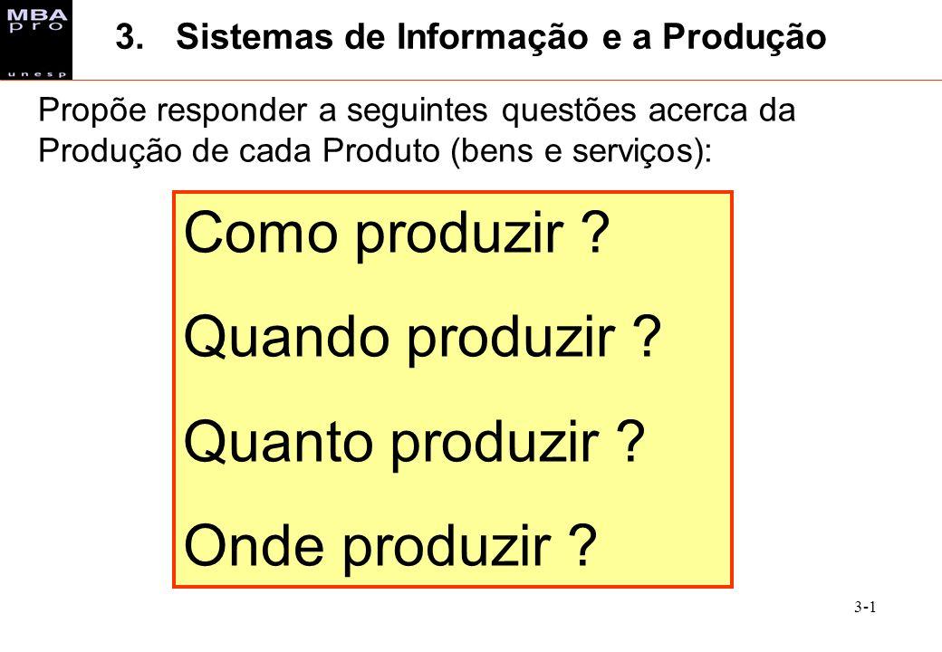 3. Sistemas de Informação e a Produção