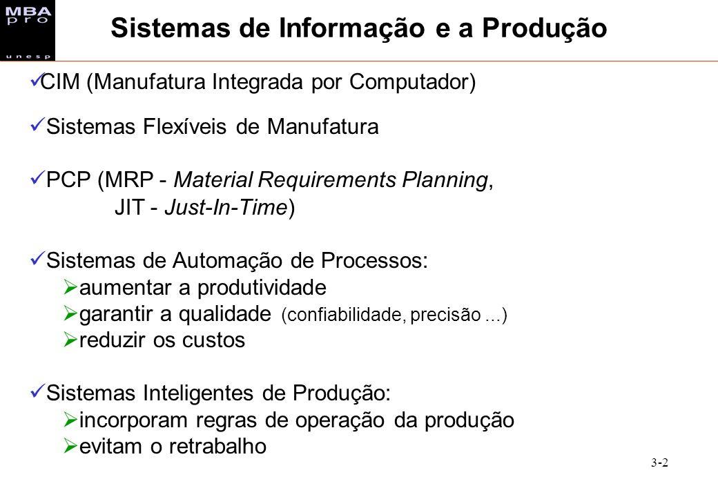 Sistemas de Informação e a Produção