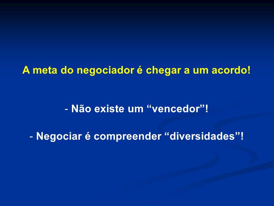 A meta do negociador é chegar a um acordo!