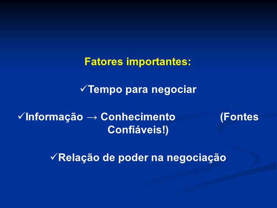 Informação → Conhecimento (Fontes Confiáveis!)