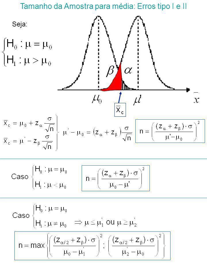 Tamanho da Amostra para média: Erros tipo I e II