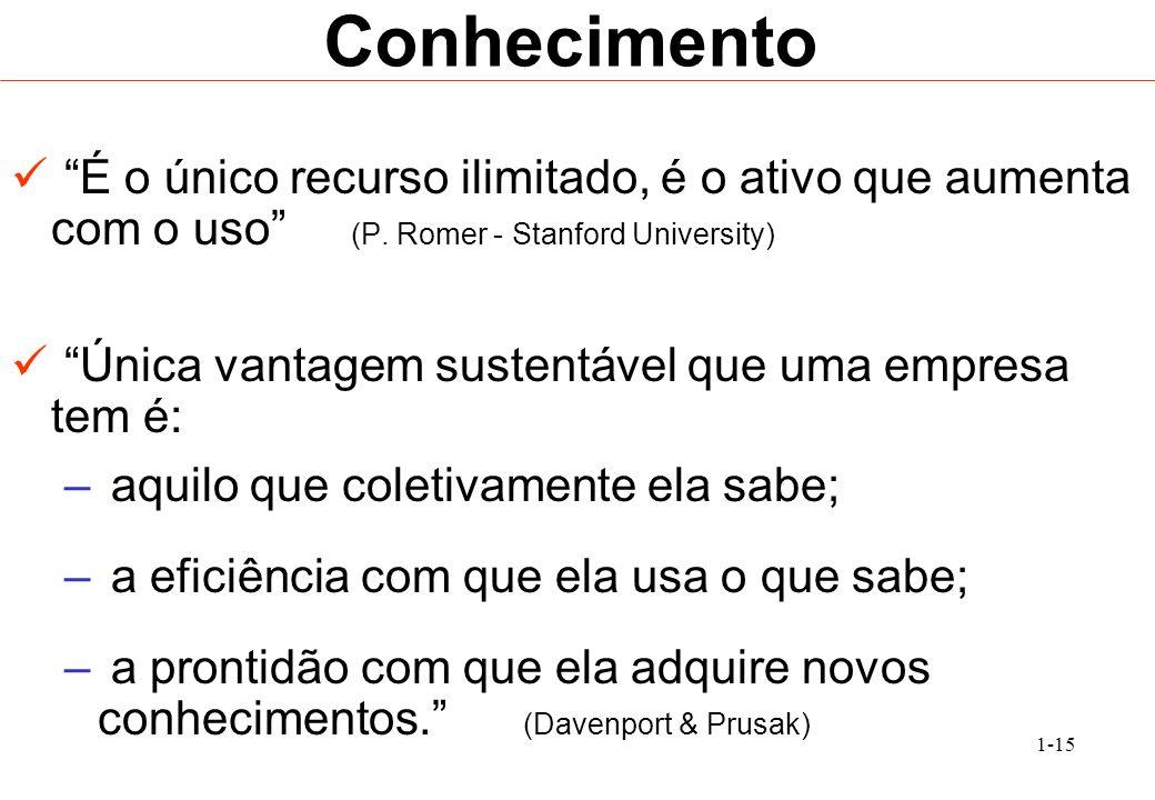 Conhecimento É o único recurso ilimitado, é o ativo que aumenta com o uso (P. Romer - Stanford University)