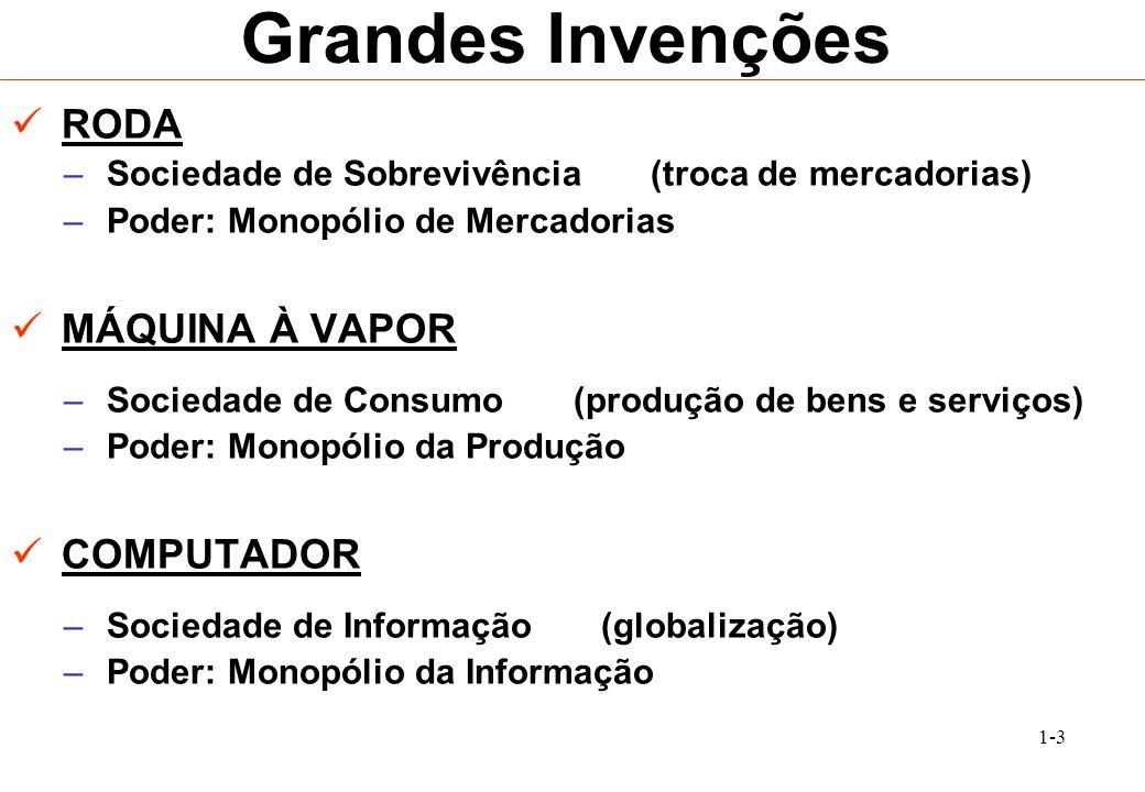 Grandes Invenções RODA MÁQUINA À VAPOR COMPUTADOR