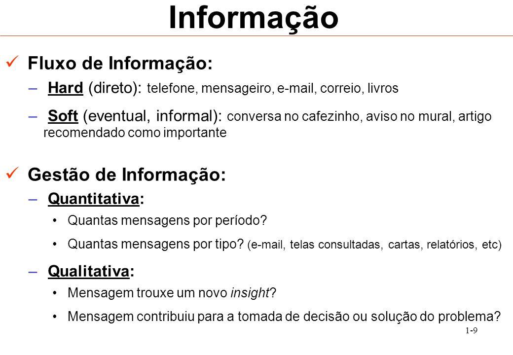 Informação Fluxo de Informação: Gestão de Informação: