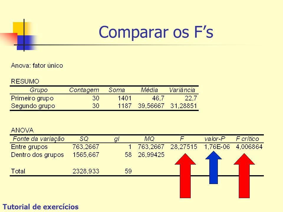 Comparar os F's Tutorial de exercícios