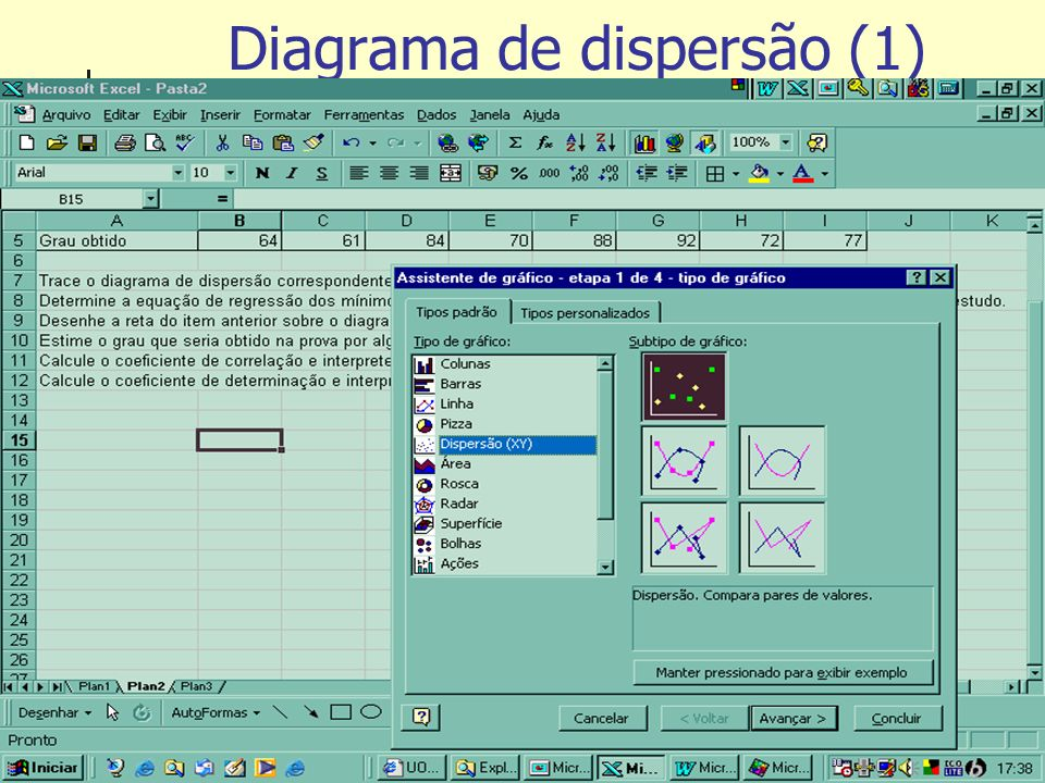 Diagrama de dispersão (1)