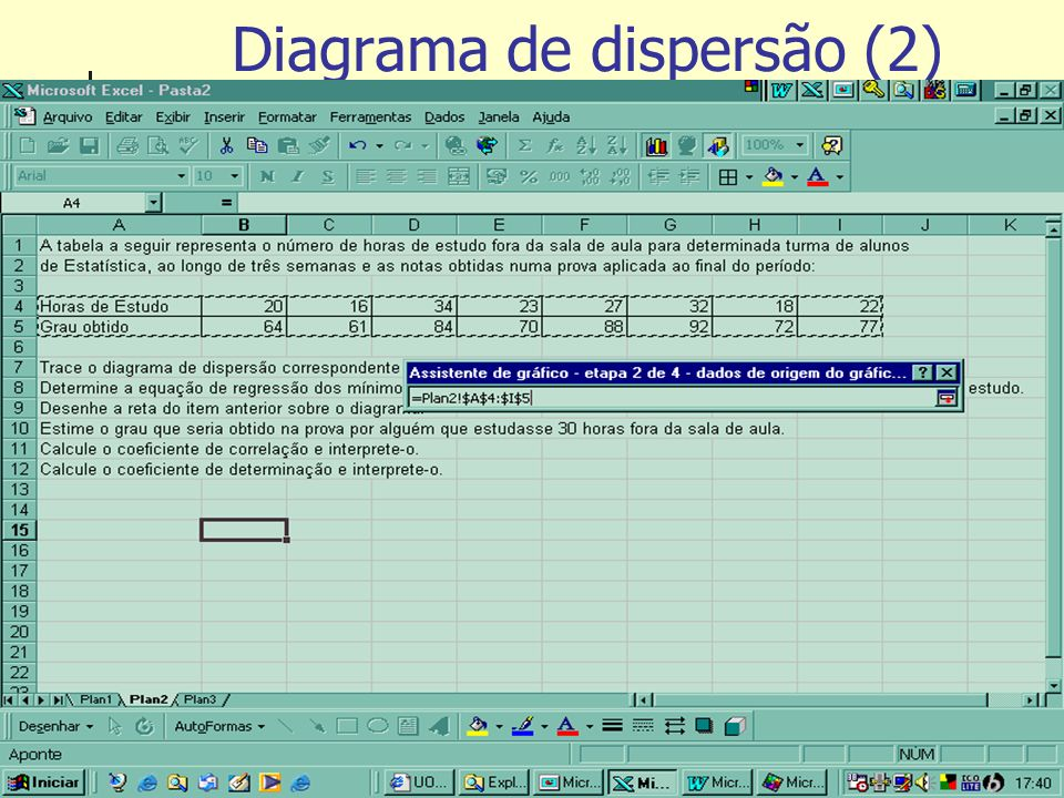 Diagrama de dispersão (2)