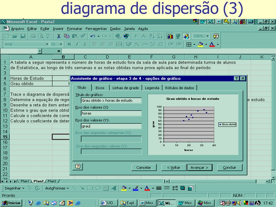 diagrama de dispersão (3)