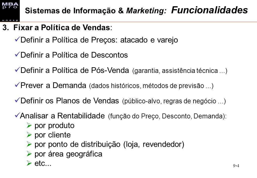 Sistemas de Informação & Marketing: Funcionalidades