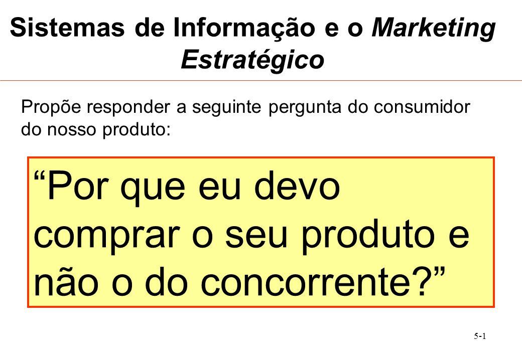 Sistemas de Informação e o Marketing Estratégico