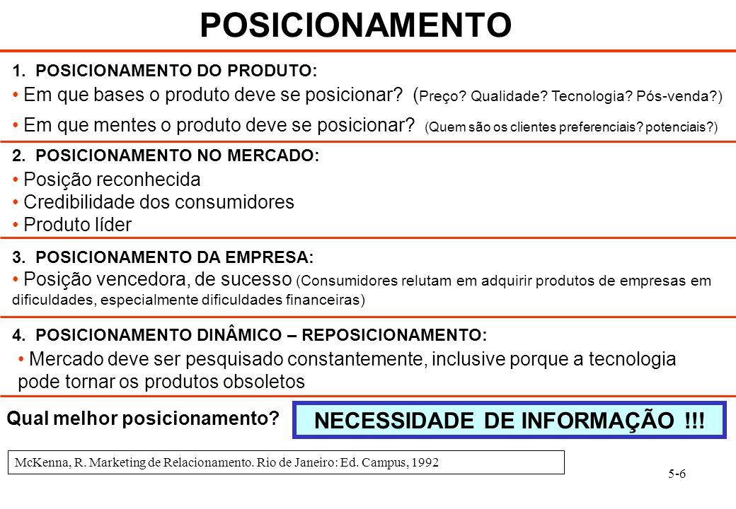 NECESSIDADE DE INFORMAÇÃO !!!