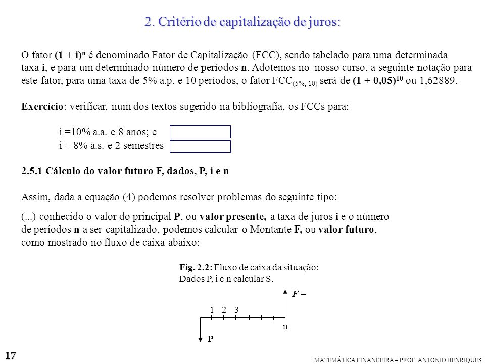 2. Critério de capitalização de juros: