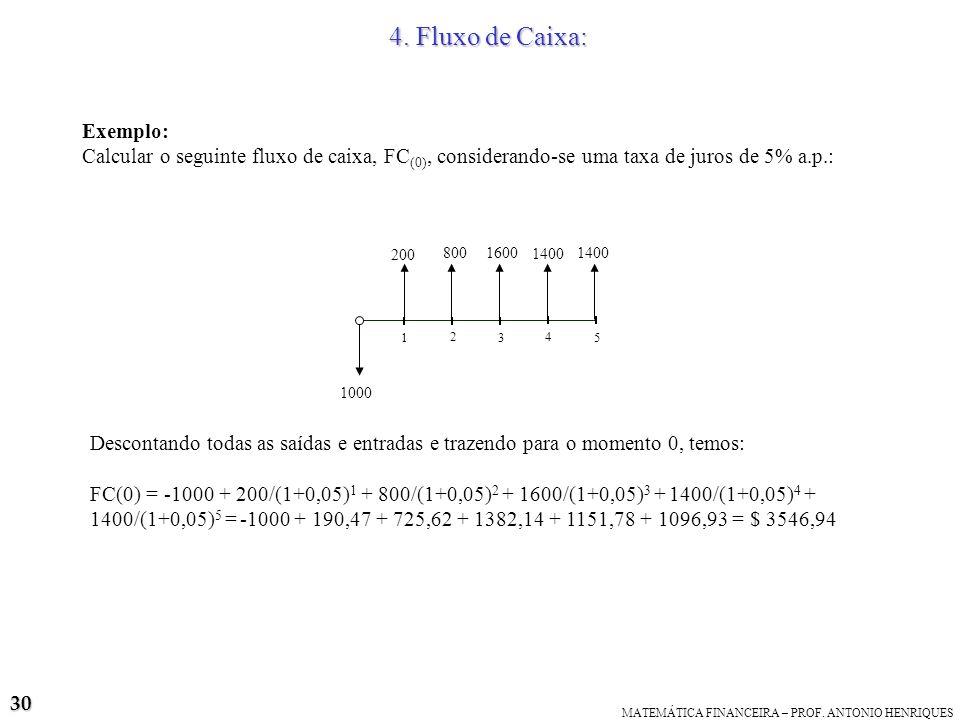 4. Fluxo de Caixa: Exemplo: