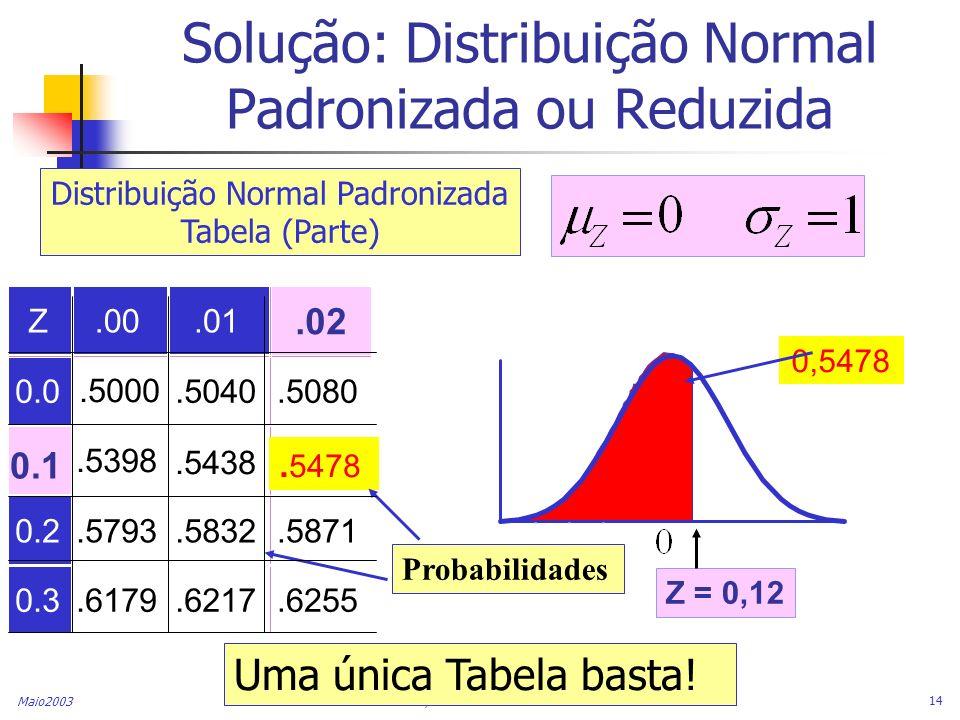 Solução: Distribuição Normal Padronizada ou Reduzida