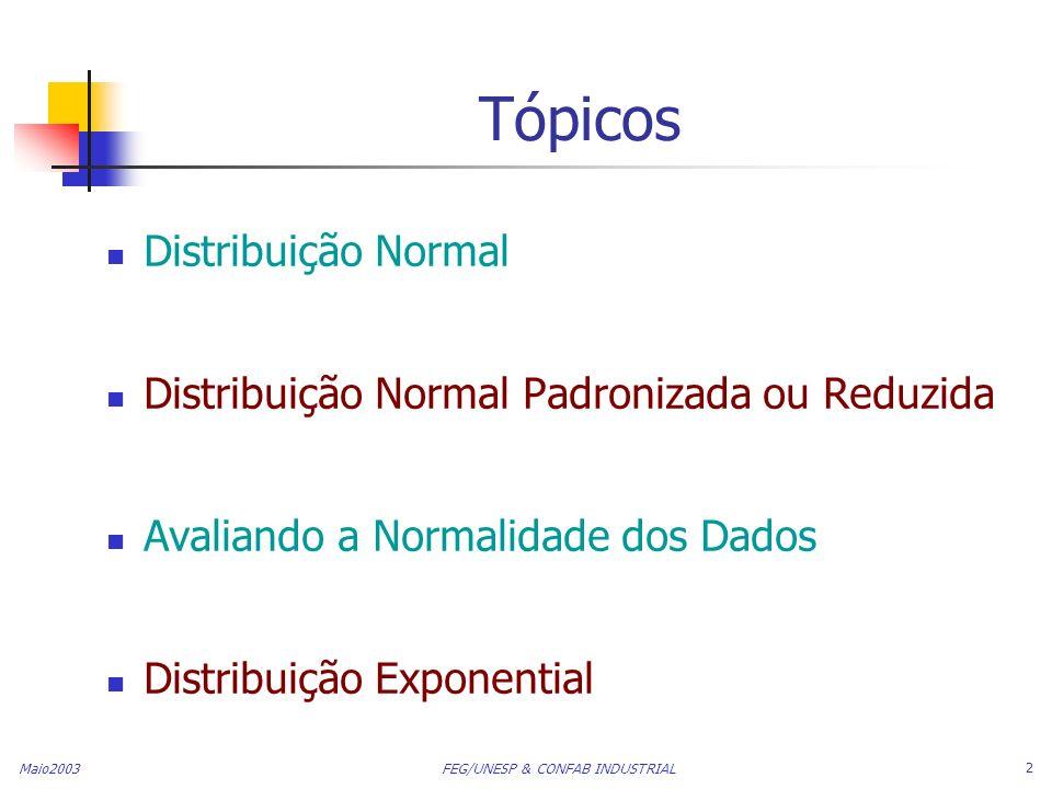 Tópicos Distribuição Normal