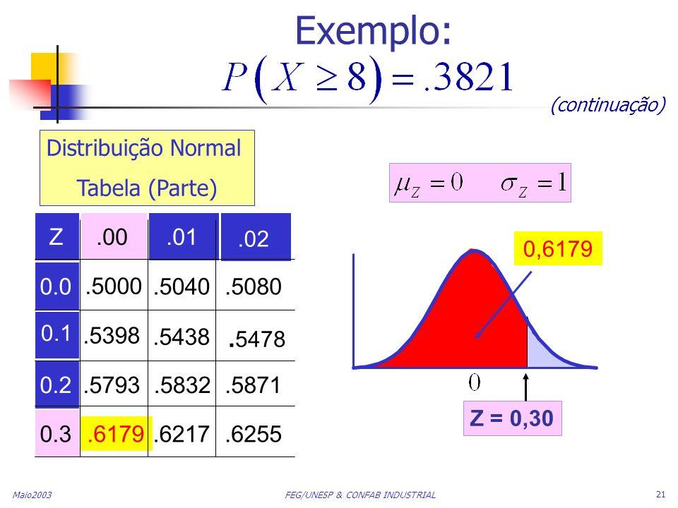 Exemplo: (continuação) Distribuição Normal. Tabela (Parte) Z. .00. .01. .02. 0,6179. 0.0. .5000.