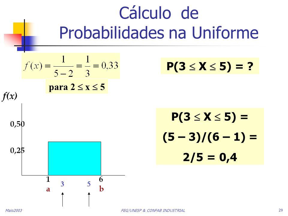 Cálculo de Probabilidades na Uniforme