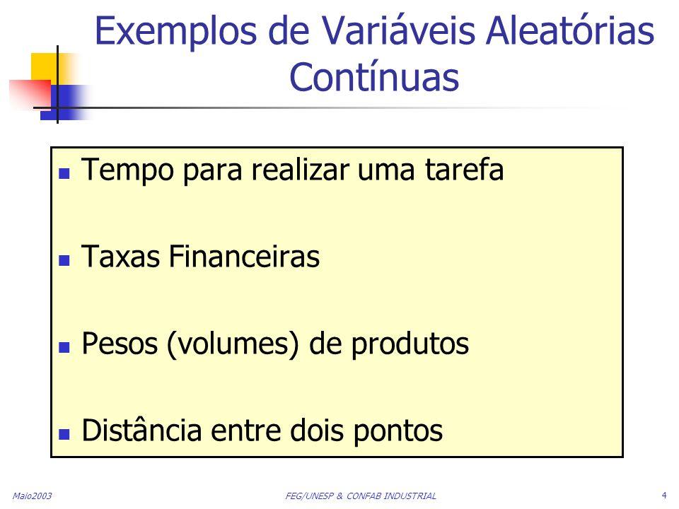 Exemplos de Variáveis Aleatórias Contínuas
