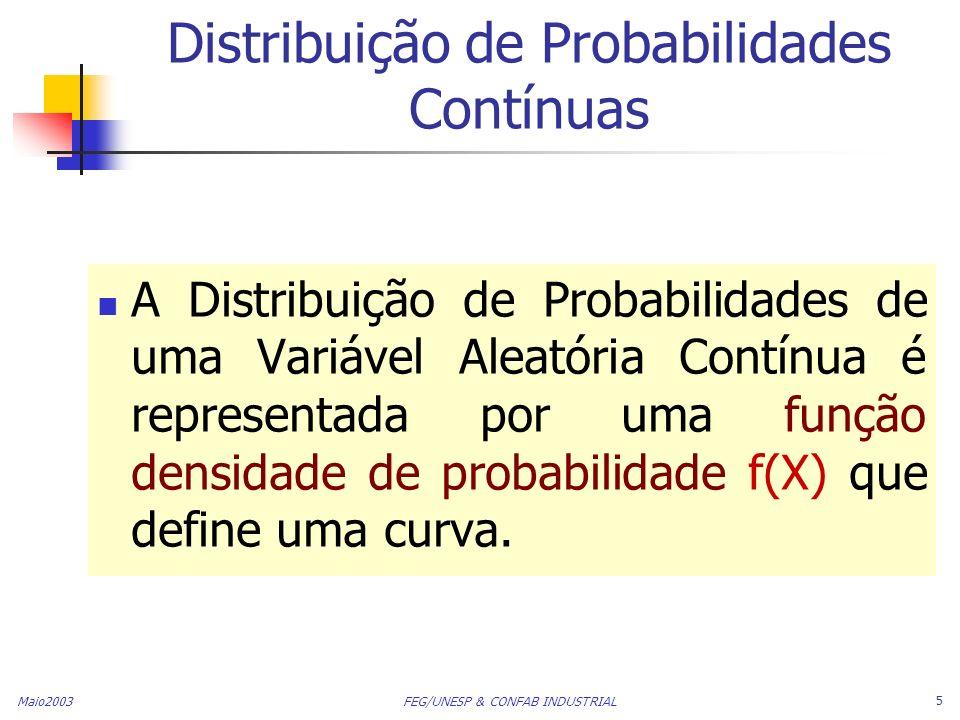 Distribuição de Probabilidades Contínuas