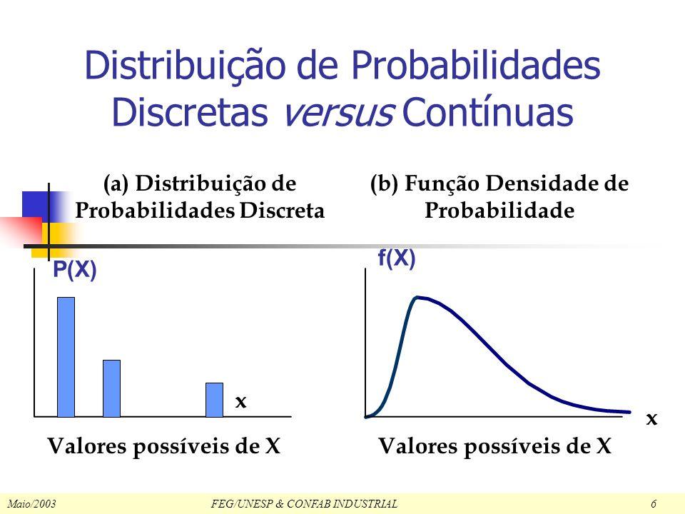 Distribuição de Probabilidades Discretas versus Contínuas