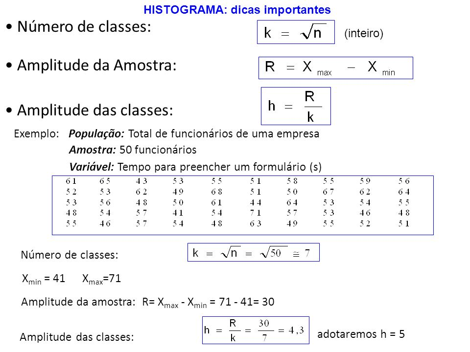 Número de classes: Amplitude da Amostra: Amplitude das classes: