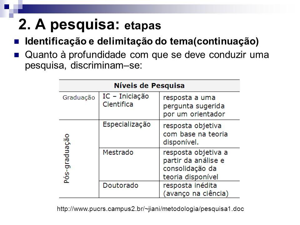 2. A pesquisa: etapas Identificação e delimitação do tema(continuação)