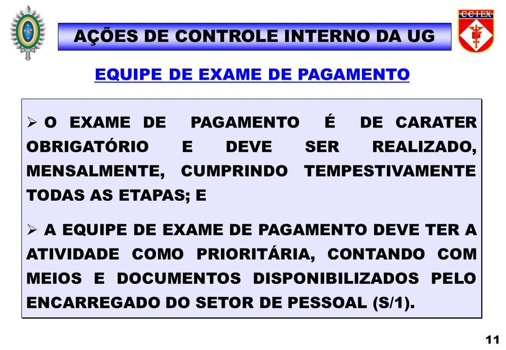 AÇÕES DE CONTROLE INTERNO DA UG EQUIPE DE EXAME DE PAGAMENTO