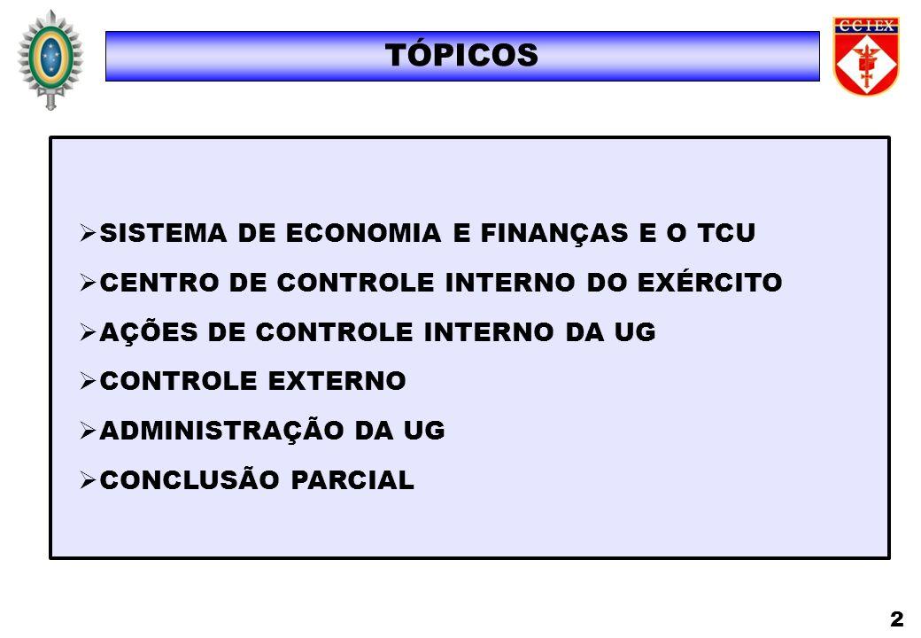 TÓPICOS SISTEMA DE ECONOMIA E FINANÇAS E O TCU