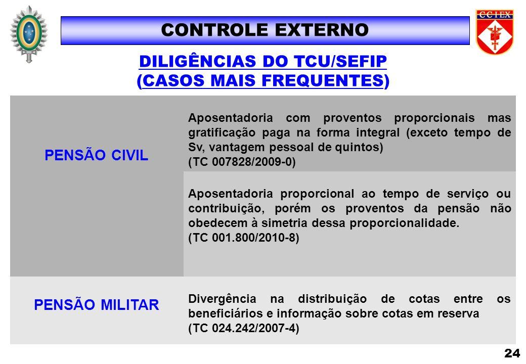CONTROLE EXTERNO DILIGÊNCIAS DO TCU/SEFIP (CASOS MAIS FREQUENTES)