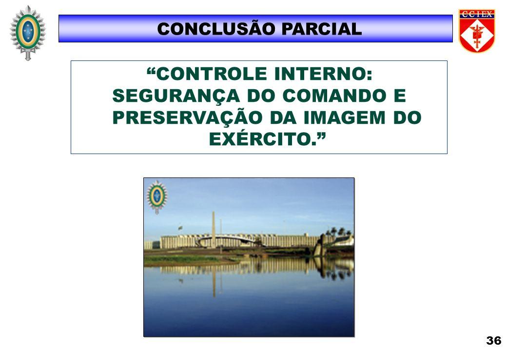 SEGURANÇA DO COMANDO E PRESERVAÇÃO DA IMAGEM DO EXÉRCITO.