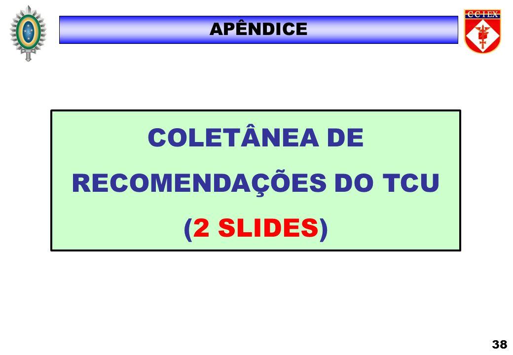 COLETÂNEA DE RECOMENDAÇÕES DO TCU (2 SLIDES)