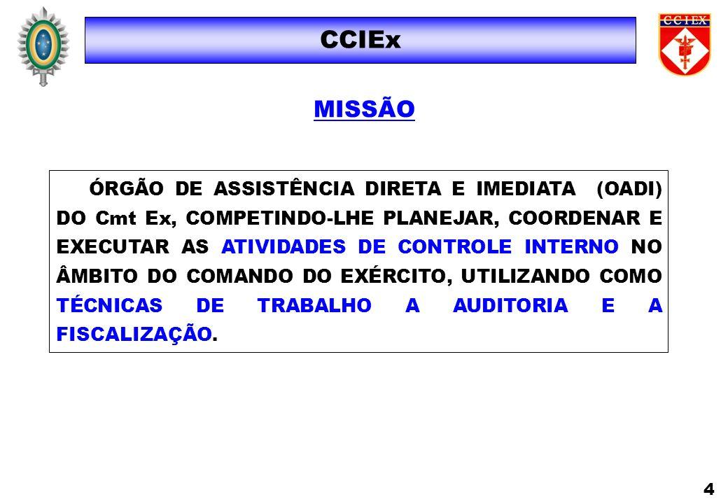 CCIEx MISSÃO.