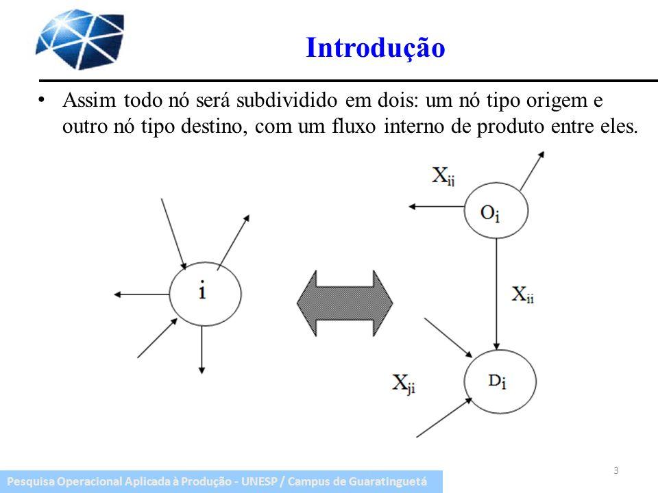Introdução Assim todo nó será subdividido em dois: um nó tipo origem e outro nó tipo destino, com um fluxo interno de produto entre eles.