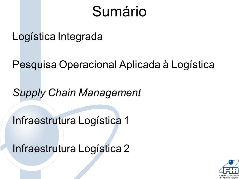Sumário Logística Integrada Pesquisa Operacional Aplicada à Logística